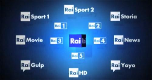 Mondiali-Sudafrica 2010 sulla Rai (Raisport): palinsesto ...
