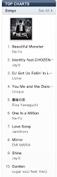 YOU ME AND THE DANCE FLOOR DEBUTS AT #4