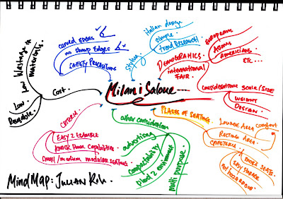 Home Design on Furniture Design   Julian Koh   Mind Map