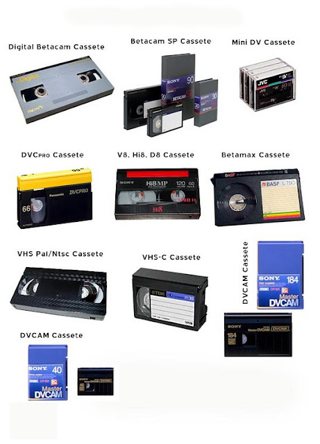 Berbagai macam media cassete utk video