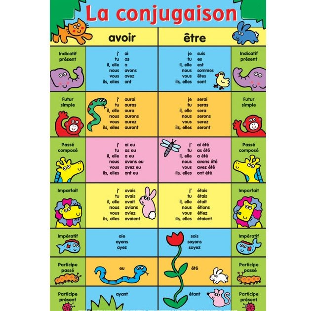 conjugaison essayer conjugaison essayer conjugaison essayer Essayer conjugaison du verbe envoyer.