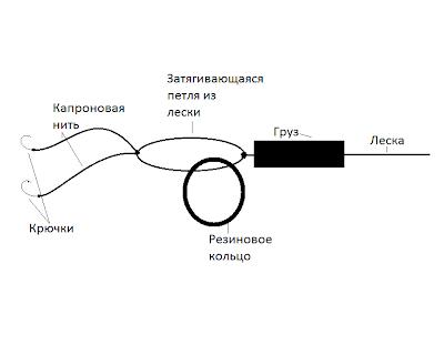 Схема макушатника