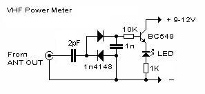 VHF Power Meter