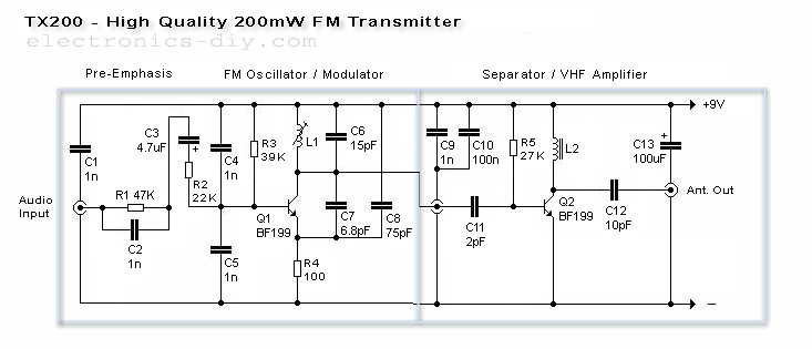 200mW High Quality FM Transmitter With TX-200