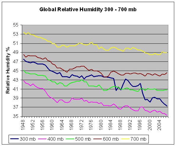 [_0_0_a_mi_GlobalRelativeHumidity300_700mb.jpg]