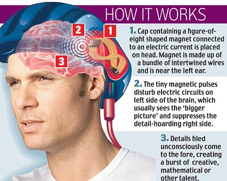 磁気刺激治療で失語症改善