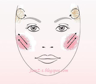 faces the goal with makeup for the oval facial shape is to complement ...