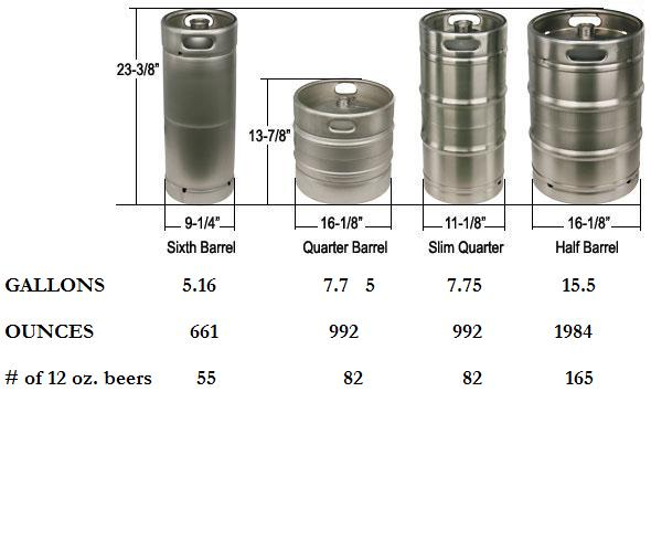 Draft Beer Keg Size Dimensions