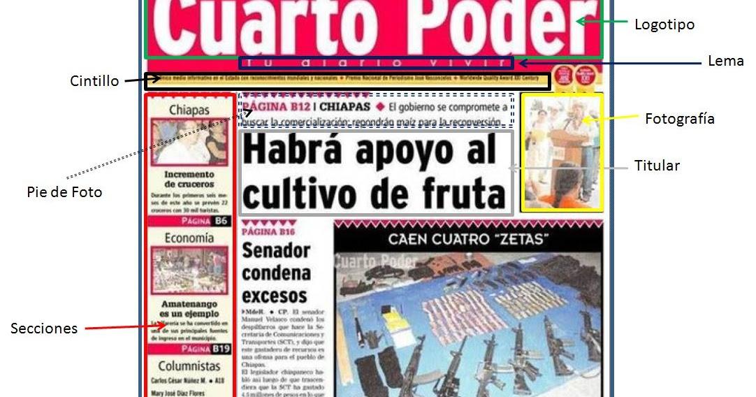 Epic fail partes de la portada de un periodico for Cuales son las secciones de un periodico mural