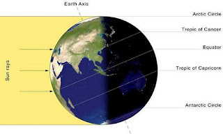 summer solstice, 21 june, northern hemisphere, pictures of earth axis summer, summer sun wiki