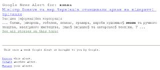 Дослідження ринку Google Alerts