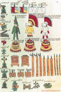 древние письмена ацтеков