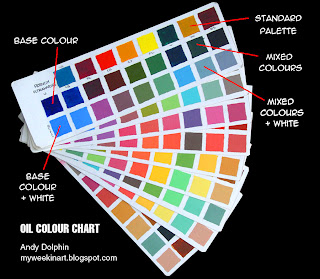 oil painting colour chart color chart