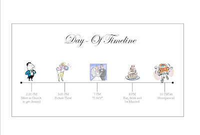 Wedding Timeline on The Paper Nest  Wedding Day Timelines