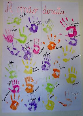 Imagem0479 Lateralidade Cartaz da Mão direita para crianças