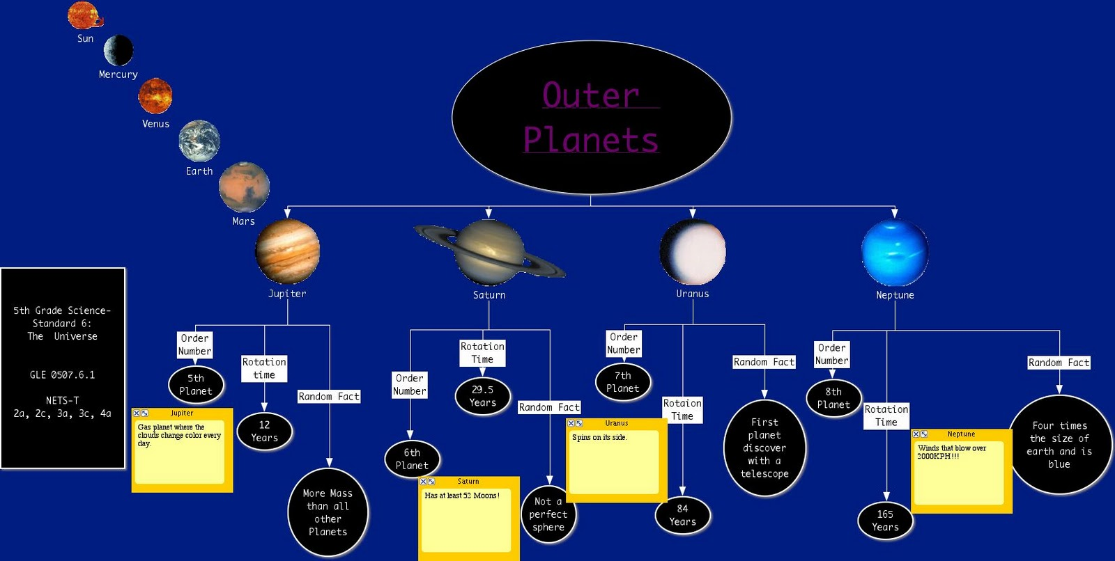 about outer planets - photo #28
