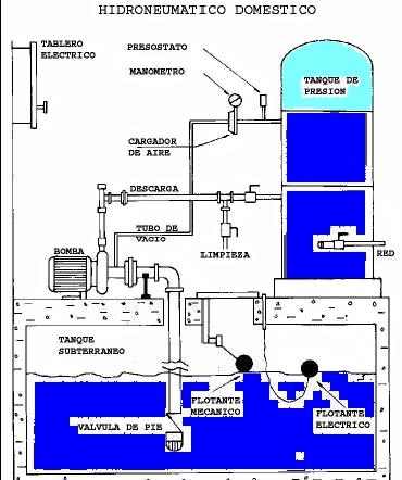 venezolana de la industria de las aguas