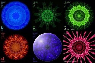 quark flavors