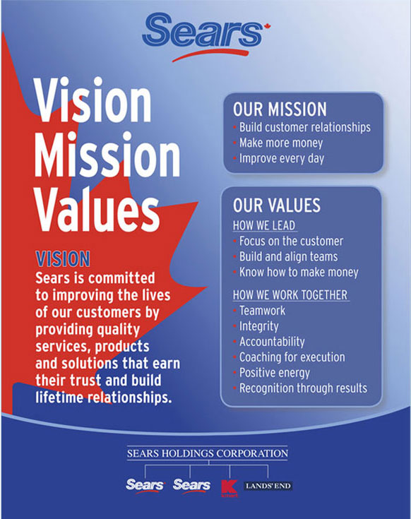 personal mission vision and values statement