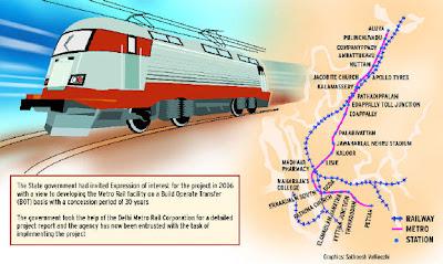 Kochi Metro Rail Project Route Map