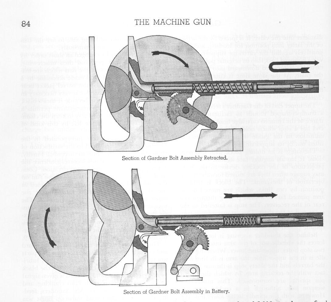 Firing Mechanisms For Guns : Firearms history technology development gardner gun