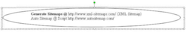 Oval: Generate Sitemaps @ http://www.xml-sitemaps.com/ (XML Sitemap)   Auto Sitemap @ Script http://www.autositemap.com/