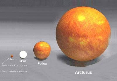 Perbandingan  Ukuran Matahari dan Ukuran Bintang