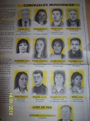 Candidatos a Concejales 2003 por PUEBLO NUEVO