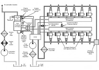 Ecm For Control Engine Governor And on mechanical wiring diagram