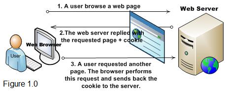 [cookie_com.PNG]