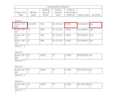 Calculating Glazing To Floor Area Ratios With Revit