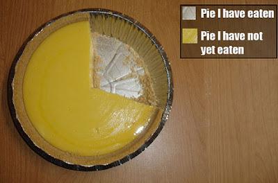True Pie Chart