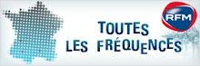 Lyssna på en fransk radiokanal...