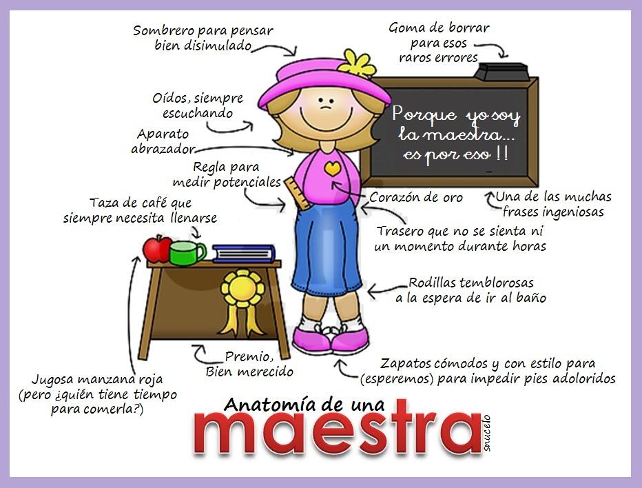 COMPOSICIÓN DE UNA MAESTRA.
