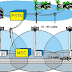 دورة بالتفصيل فى GSM باللغة العربية : 6- تحديد المكان Location Area