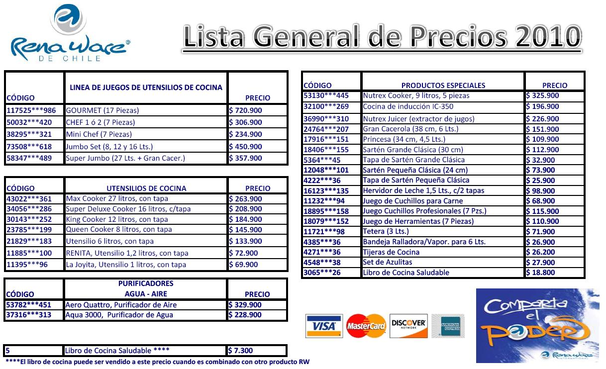 Rena ware cocina por inducci n lista de precios 2010 for Precios de articulos de cocina