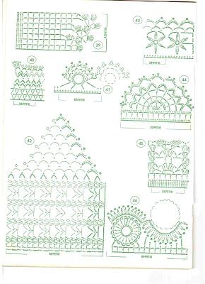 Gráficos de barrados de croche