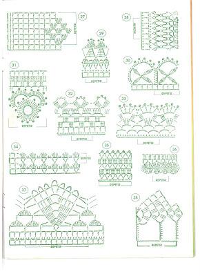 Gráficos de barrados de crochê