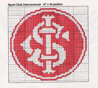 Gr  Ficos Do Inter Ponto Cruz