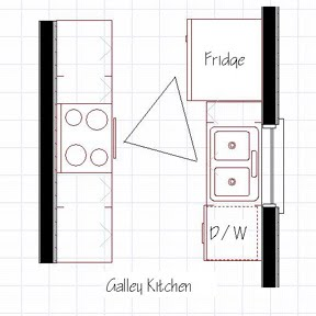 Galley Kitchen Layouts With Peninsula peninsula galley kitchen floor plans galley style kitchen plans