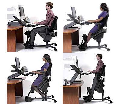 La salud ocupacional y sus generalidades ergonomia en el for Ergonomia en el trabajo de oficina