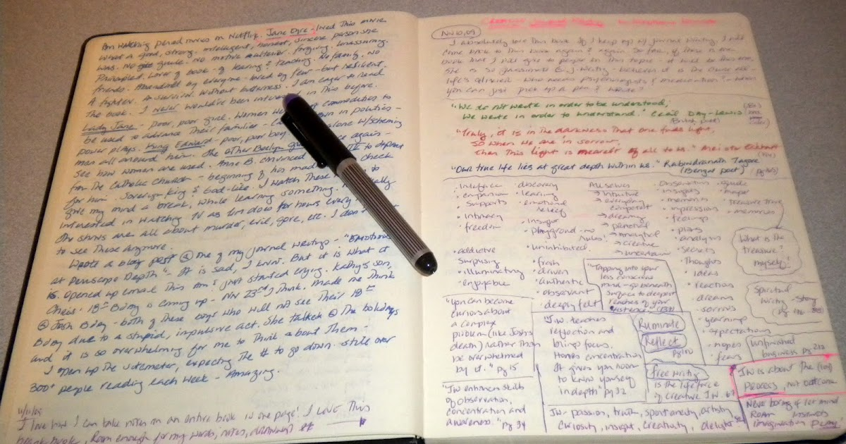 journal on hands by sherwood anderson essay A 5 step guide to writing effective mba essays includes advice on drafting, editing and finalizing the essay for your mba application.