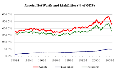 Assets+liabilities+net+worth.png