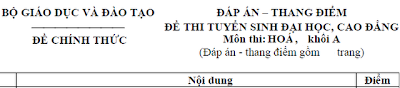 Dap an de thi dai hoc mon Hoa khoi A 2010