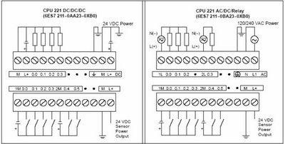 Cpu 226 Wiring Diagrams - Example Electrical Wiring Diagram •