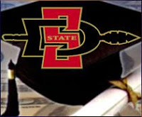 San Diego State spear head logo with graduation hat.
