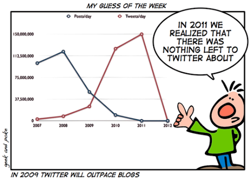 twitter+fail+comic 50+ Most Amazing and Funny Twitter Comics