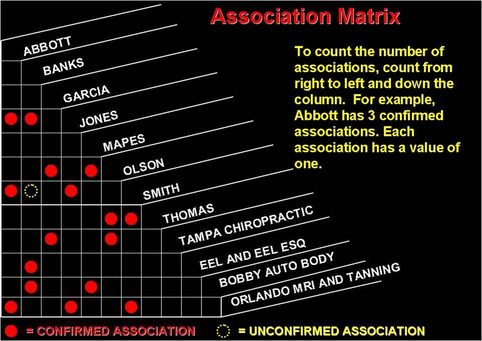 [Association+Matrix.jpg]