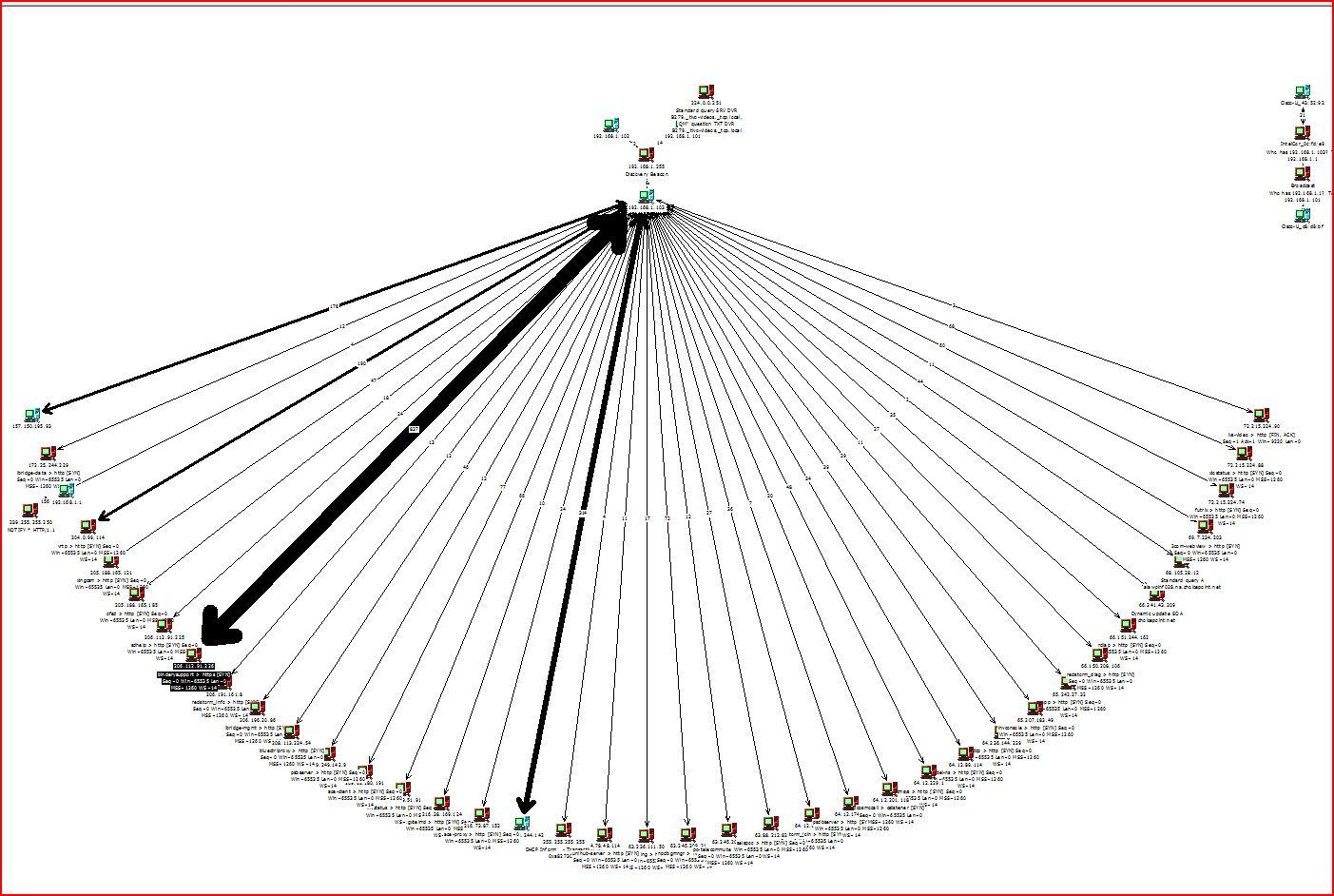 [network+chart.JPG]
