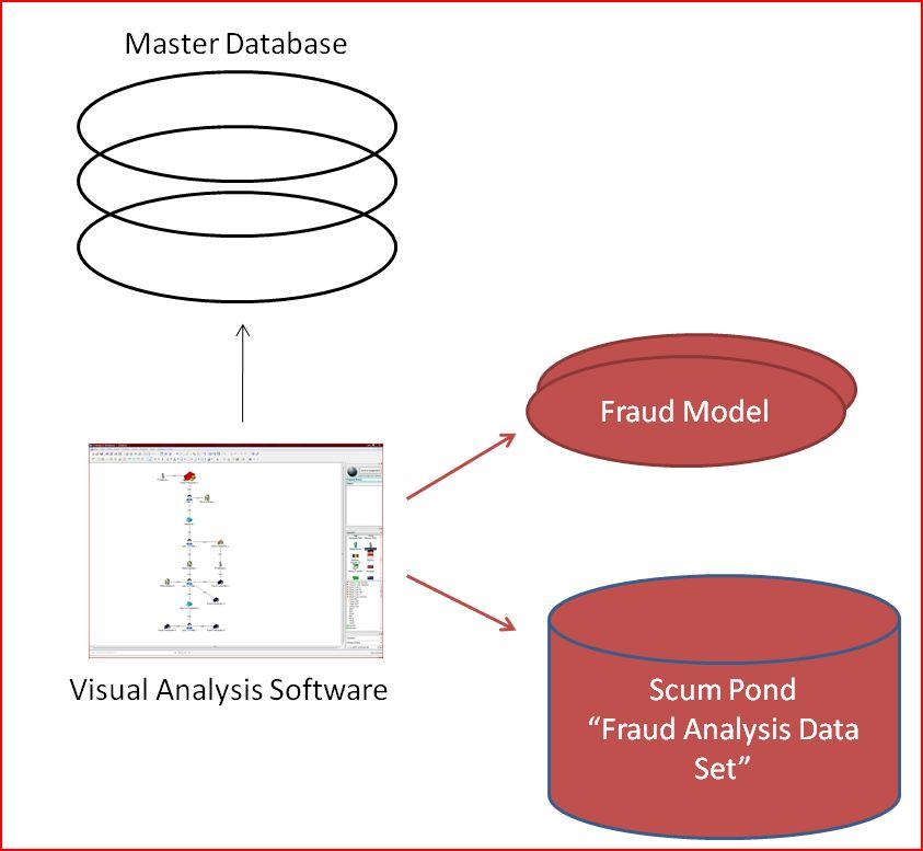 [analysis+to+data+model+050909.JPG]